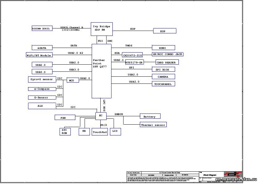 schematics for lenovo ideapad yoga 11s in the online store at a low price and without surprises