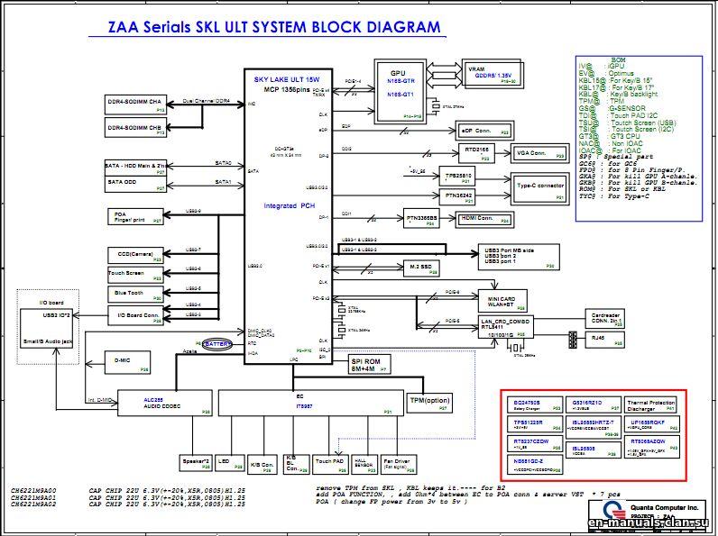 Schematics For Acer Aspire E5  E5  E5  E5  F5
