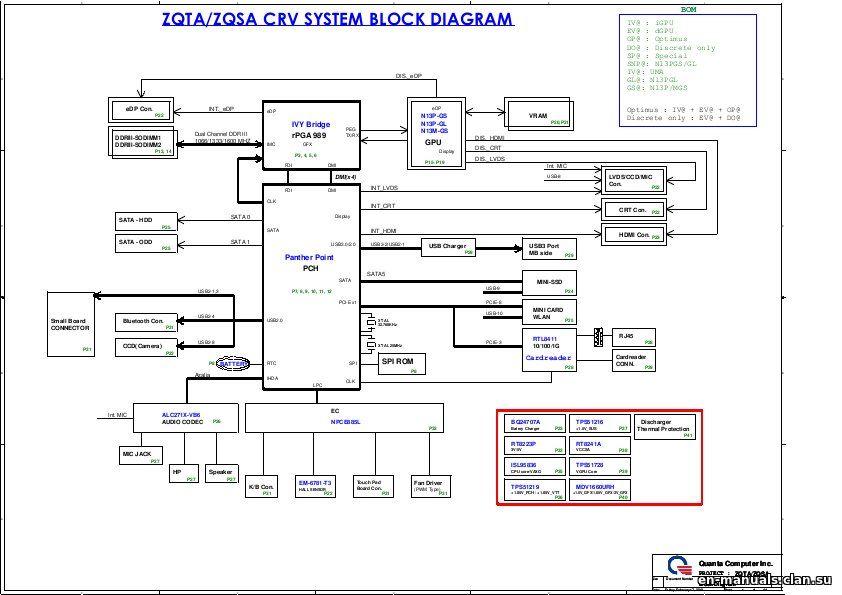 Schematics For Acer Aspire E1  E1  E1  E1