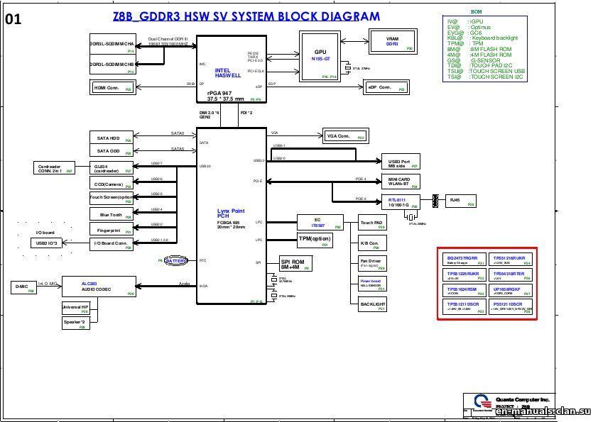 Schematics For Acer Aspire E5