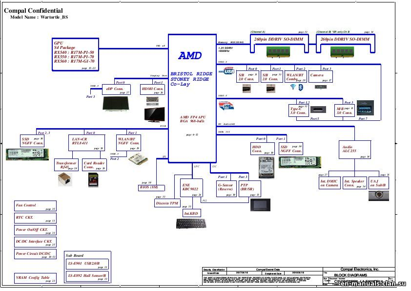 Schematics For Acer Aspire A515  Acer Nitro 5 An515