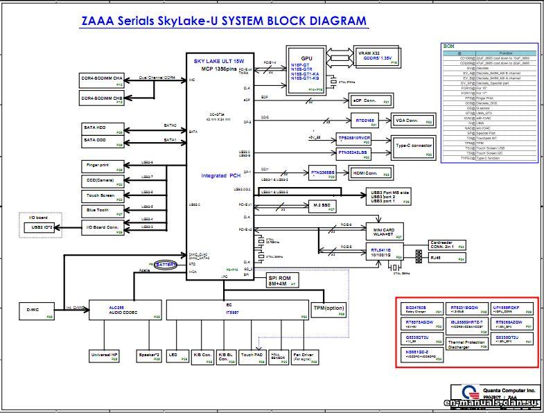 Schematics For Acer Aspire E5  E5  F5  Travelmate P259