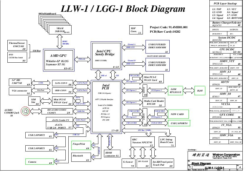 schematics for lenovo thinkpad edge e420    e520 in the