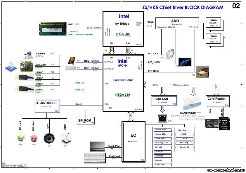 Schematics For Sony Vaio Sve15 Series  Mbx