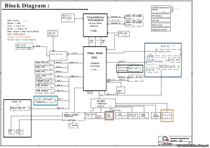 Schematics For Lenovo Thinkcentre A70z    M70z    M90z In