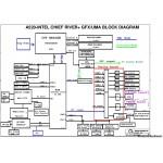 IBM   Lenovo    schematics