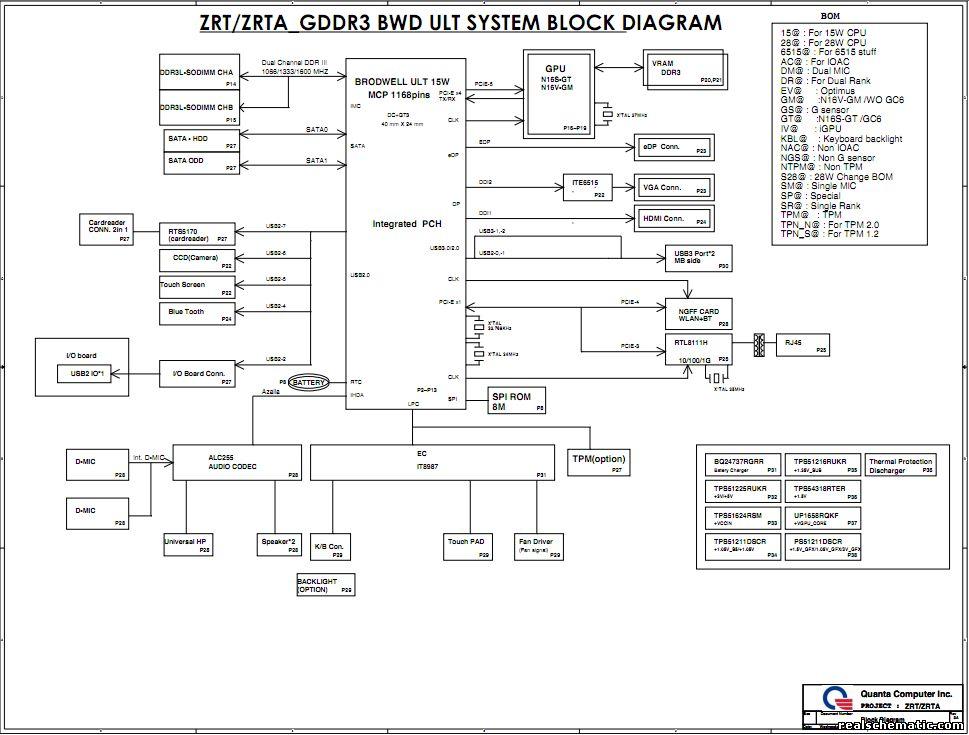 Schematics For Acer Aspire E5  Aspire V3