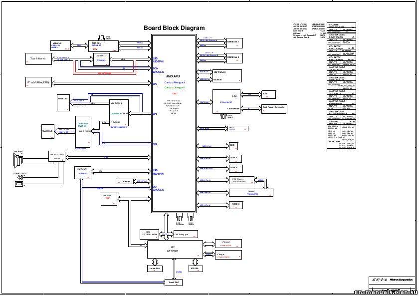 Schematics For Acer Aspire E5  Aspire E5